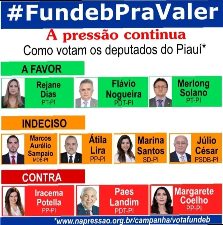 VERIFICAMOS: Imagem do resultado da votação de deputados federais piauienses sobreFUNDEB